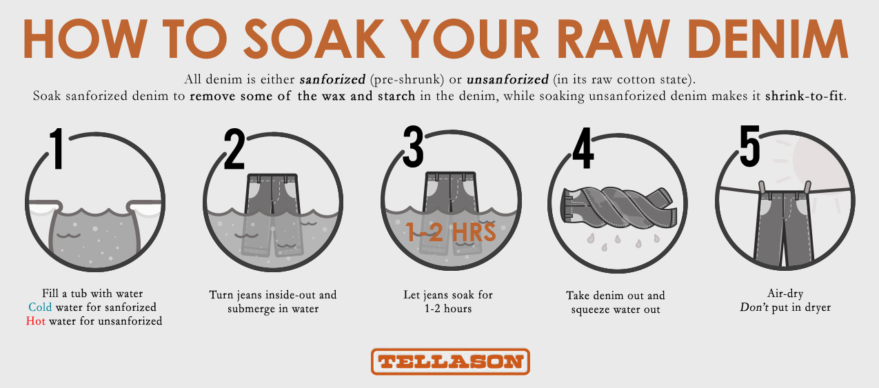 How and Why To Soak Your Raw Denim