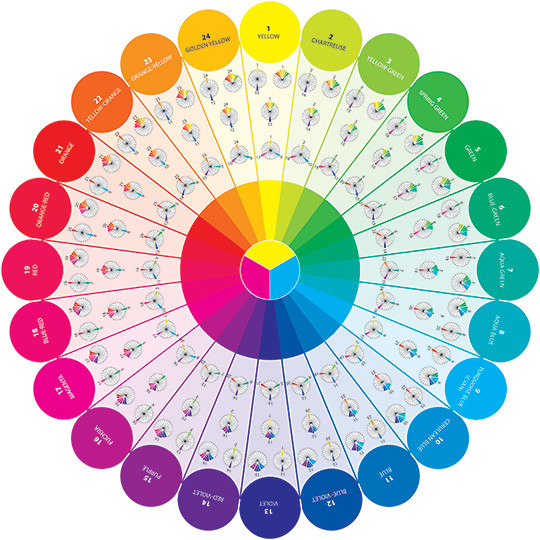 Essential Color Wheel Companion Choose Perfect Colors With Confidence By Joen Wolfrom