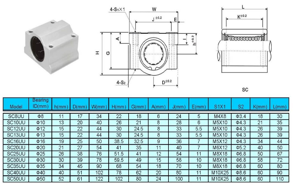 Linear Bearing With Housing Sc8uu
