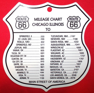 Small Metal Route 66 Shield Mileage Chart