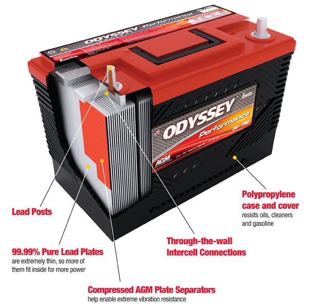 odyssey-performance-series-cutaway-11-4-12.jpg