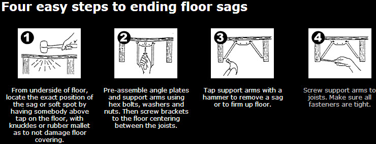 sagender-installation-steps.jpg