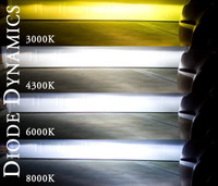 Diode Dynamics Fog Light HID Conversion Kit For Hyundai Sonata 2011-2014