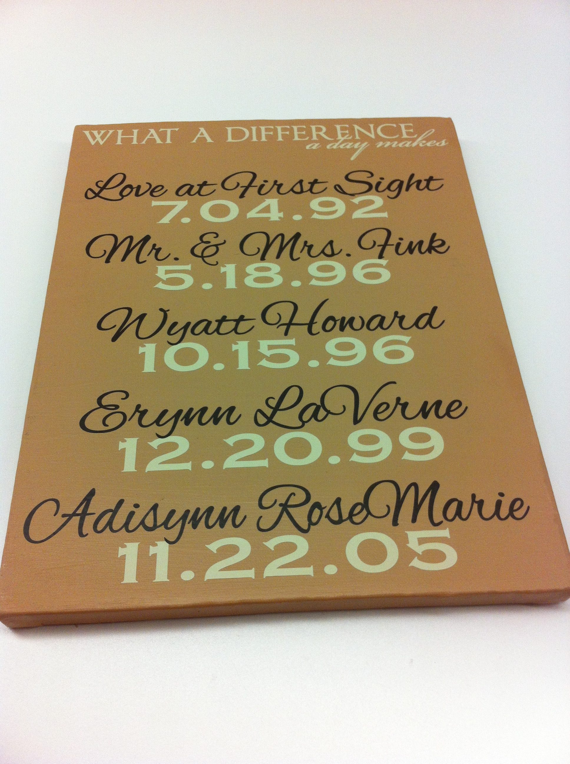 Diy Canvas Project With Personalized Vinyl Decal Stickers