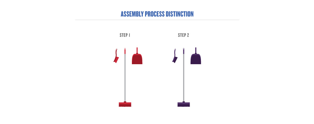 Color Coded Plan: Assembly Process Distinction Color-Coding