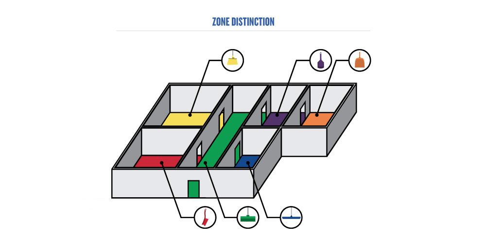zone-color-coding.jpg