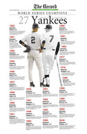 The Record Yankees 27 World Series 13x22 Page Reprint