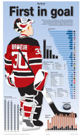 "Martin Brodeur ""First in Goal"" 13x22 Record Stat Poster"
