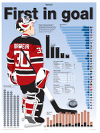 "Martin Brodeur ""First in Goal"" 18x24 Record Stat Poster"