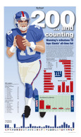 "Eli Manning ""200 and Counting"" 13x22 Record Stat Poster"