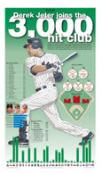 "Derek Jeter ""3,000 Hit Club"" 13x22 Record Stat Poster"