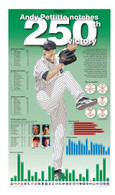 "Andy Pettitte ""Notches 250th Victory"" 13x22 Record Stat Poster"