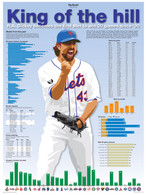 "R.A. Dickey ""King of the Hill"" 18x24 Record Stat Poster"
