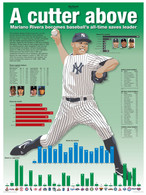 "Mariano Rivera ""A Cutter Above"" 18x24 Record Stat Poster"