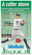 "Mariano Rivera ""A Cutter Above"" 13x22 Record Stat Poster"