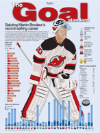 "Martin Brodeur ""Goal Standard"" 18x24 Record Stat Poster"