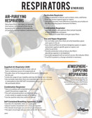 Respirator Safety Poster (24 by 32 inch)
