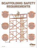 Scaffolding Safety Poster (24 by 32 inch)