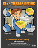 Medical Back Safety Poster (18 by 24 inch)