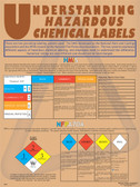 Understanding Labels Safety Poster - 18X24