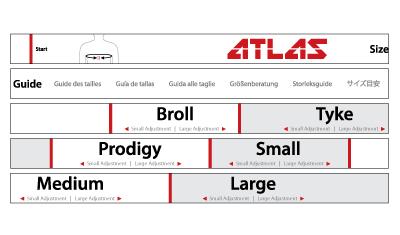 Atlas Brace Sizing Guide