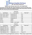 Espar Heater Upgrade Packages