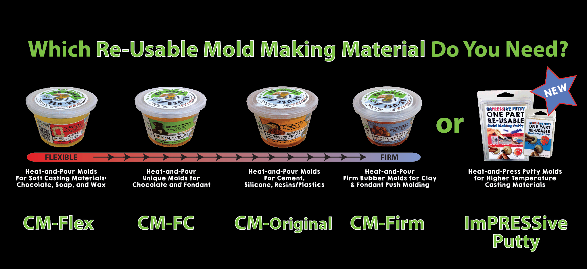 Re-usable Mold Making Options
