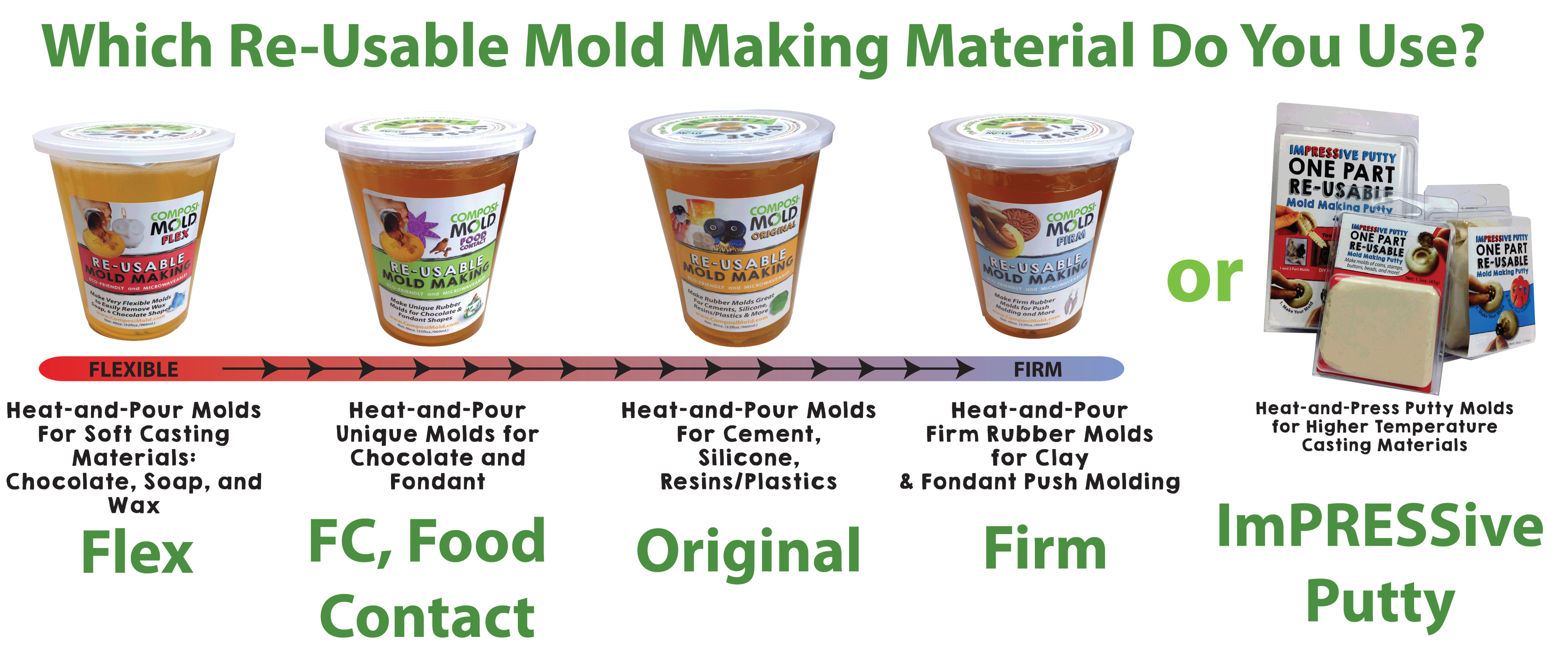 ComposiMold Reusable Mold Making Materials