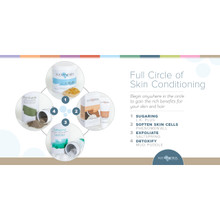 Full Circle of Skin Conditioning