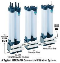 Lifegard M-Series Commercial Module M-4