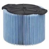 Ridgid® Wet/Dry Vacuum Accessories (632-26643)