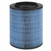 Ridgid® Wet/Dry Vacuum Fine Dust Filters (632-72952)