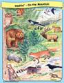 Arikara Mountain Animals