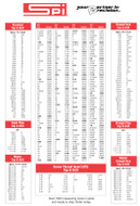 SPI Decimal Equivalent Wall Chart (Fraction, Wire Gage, Letter /Metric Sizes) - 98-034-2