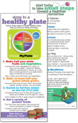 MyPlate - Steps to a Healthy Plate