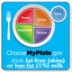 ChooseMyPlate - Drink fat-free (skim) or low-fat (1%) milk