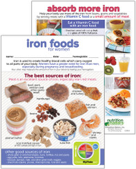 Iron Foods for Women