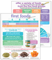 Infant Nutrition Guide (First Foods)