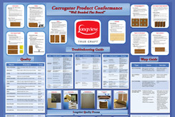 Quality Conformance Corrugated poster