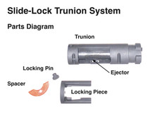 Stemple Trunion Assembly - Slide Lock Pattern