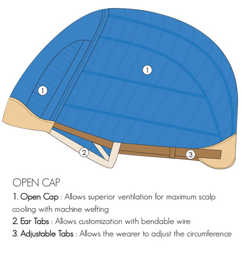 Wig Open Cap Construction