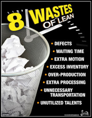 8 Wastes of Lean Poster and Other Customizable Signs