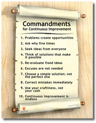What is Continuous Improvement Kaizen poster