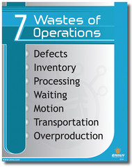 7 Wastes of Operations Poster and Other Customizable Signs