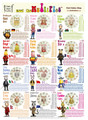 meet theMultiples! 12 wonderful characters on one beautiful wall poster to help your family or class to learn the all-important Times Tables in a fun and social way. Because trying to learn Maths without your Times Tables is like trying to play football, without a ball.