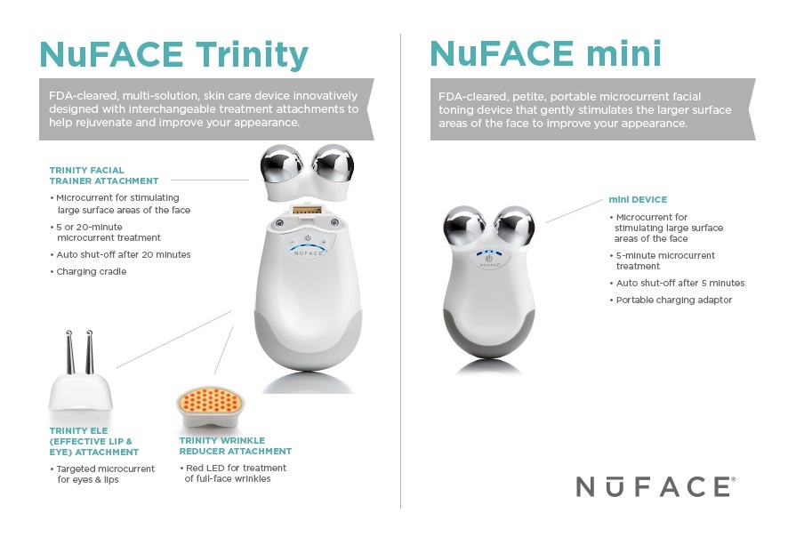 NuFACE Trinity Compared to NuFACE Mini