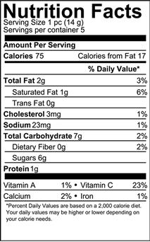 nutrition information