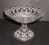 Fostoria Glass Sunk Jewel Compote