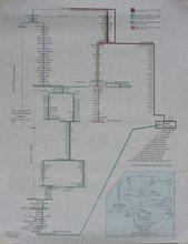 British Royal Family Genealogical Chart