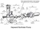Hayward Northstar Impeller 3/4 HP w Impeller Ring and Seal Assembly (SPX4007CKIT)